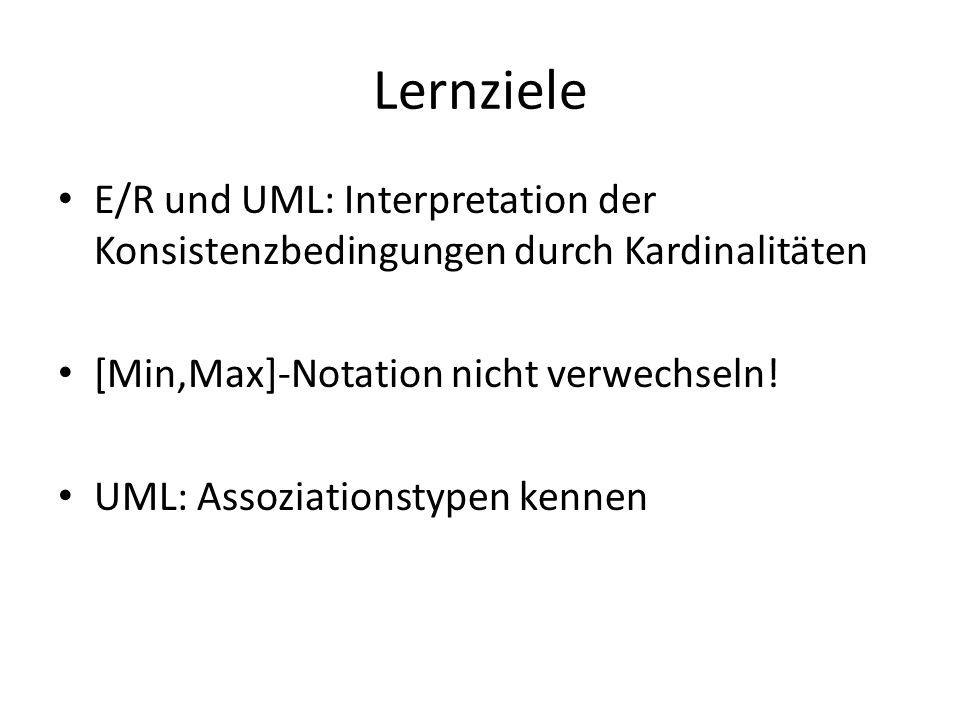Lernziele E/R und UML: Interpretation der Konsistenzbedingungen durch Kardinalitäten. [Min,Max]-Notation nicht verwechseln!